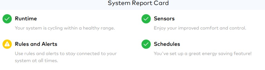 Enercare Smarter Home System Report Monthly Card